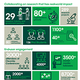 CRC CARE infographic brochure web teaser